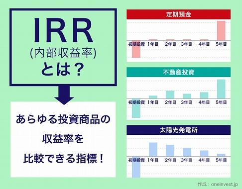 不動産投資 IRR 目安 IRRとは