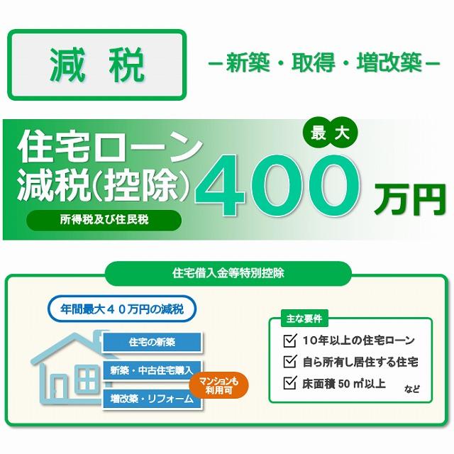 マンション 買い替え 住宅 ローン 控除 長期的にはお得になるケースが多い